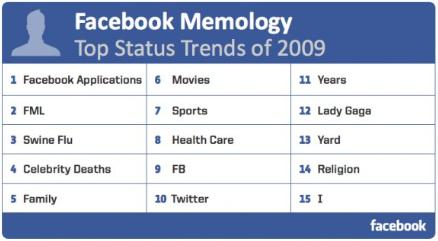 facebook2009